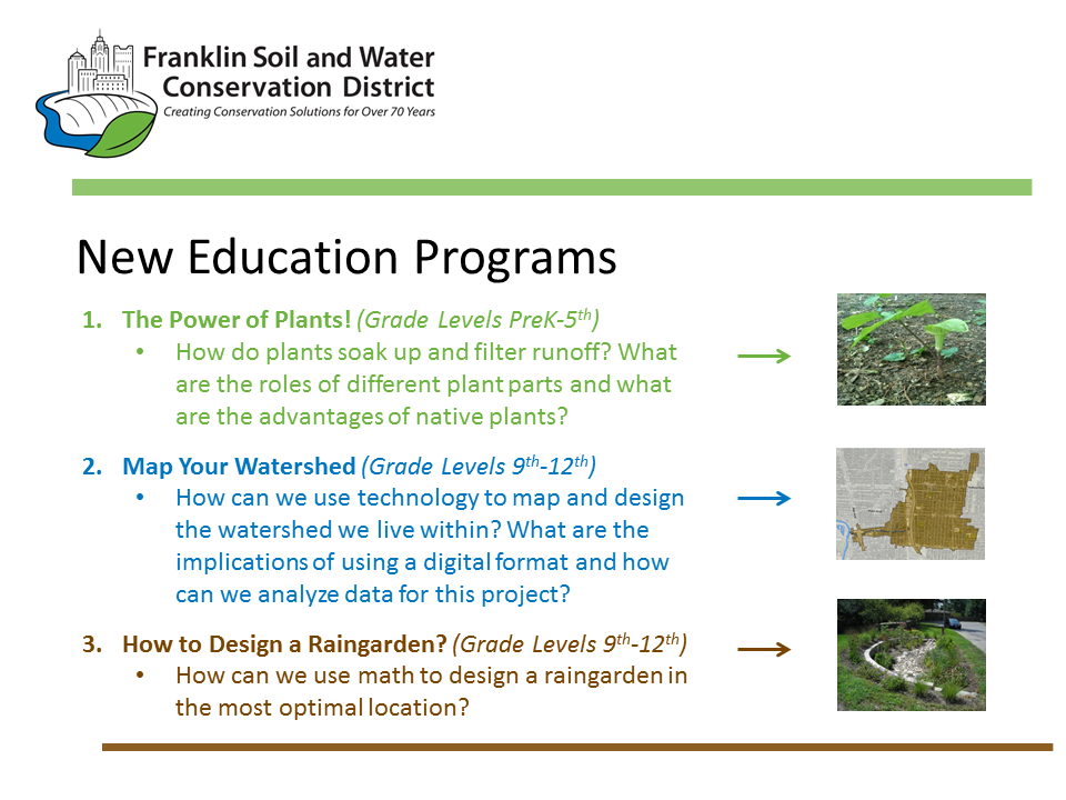 Educators and Youth Leaders - Franklin Soil and Water